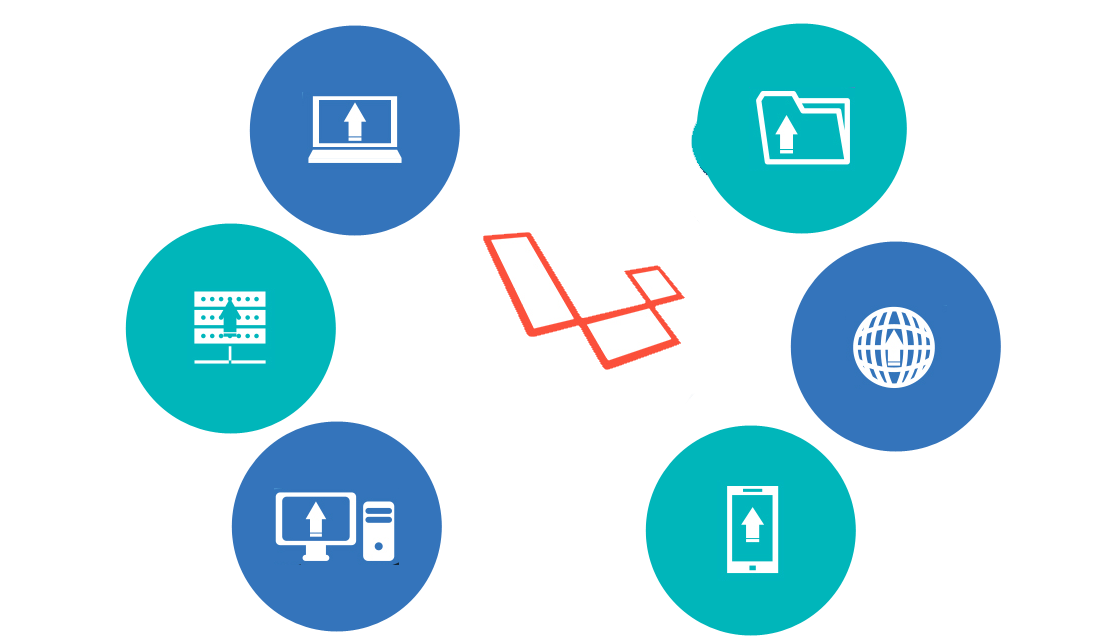 laravel development india