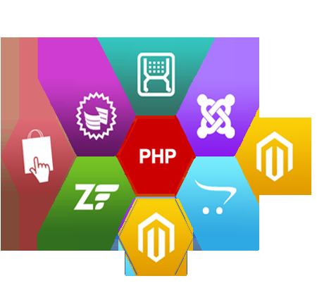 PHP Development USA