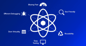 Advantages and disadvantages of ReactJS